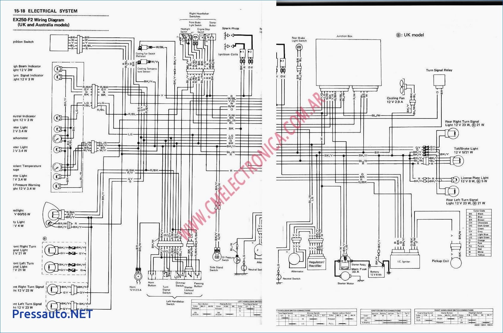 Kawasaki Atv Parts 1991 Klf220a4 Bayou 220 Starter Motor Diagram