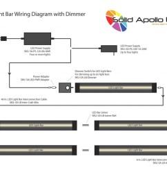 kc hilites wiring diagram dolgular fog light dimmable 12in led bar kit [ 1024 x 791 Pixel ]