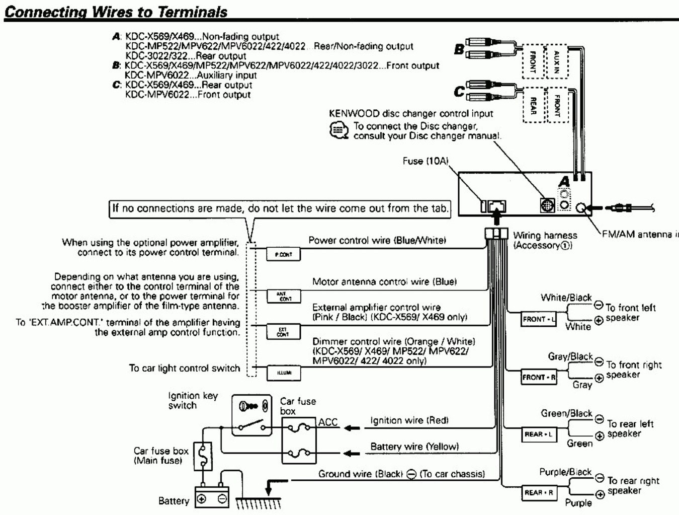 Kenwood Kdc Wiring Harness Diagram