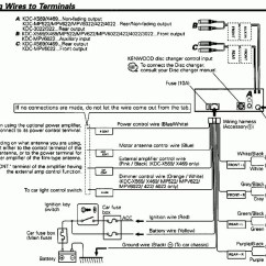 Kenwood Dnx5120 Wiring Diagram 7 Way Flat Trailer Plug Dnx5140 Radio