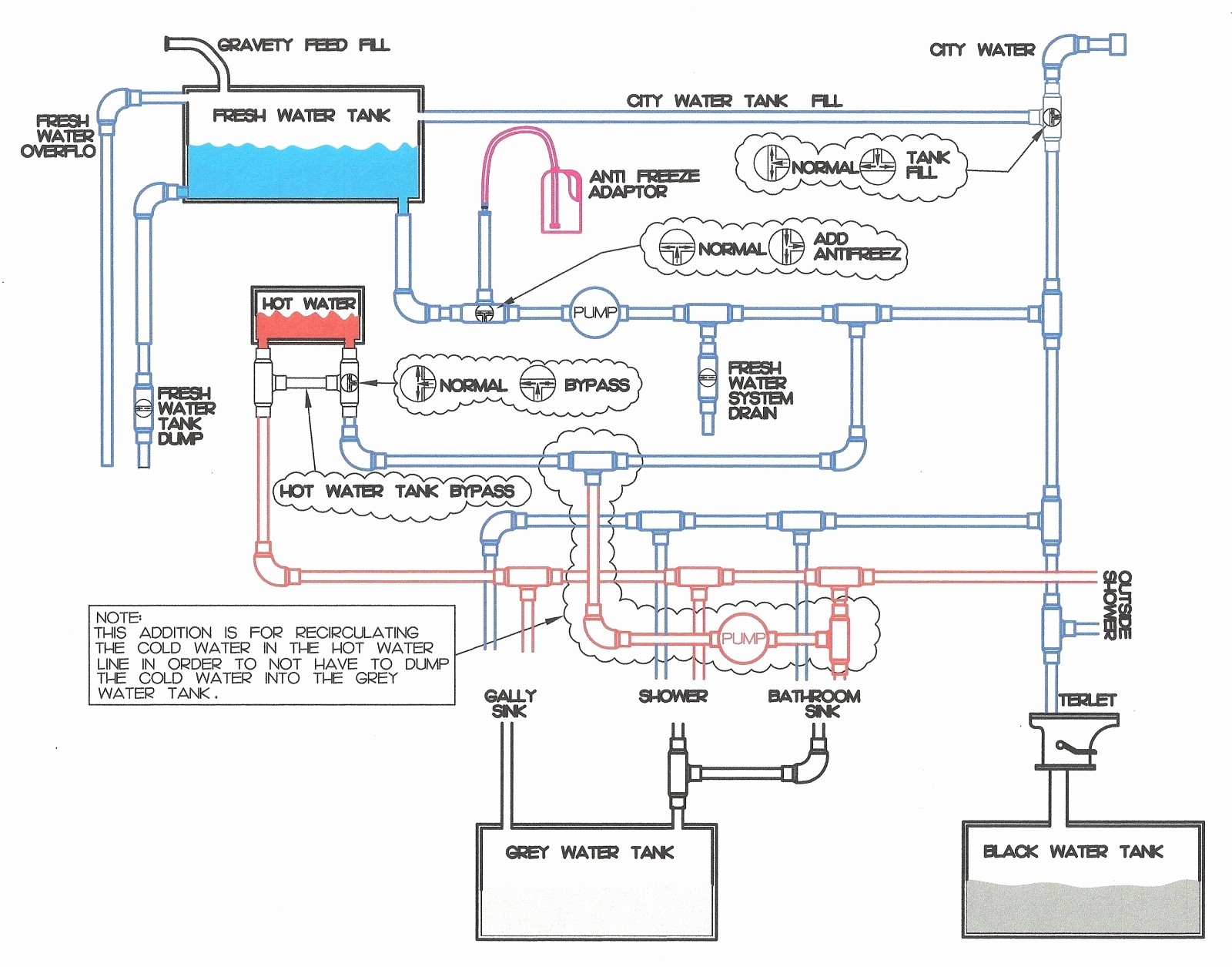 keystone rv cable tv wiring diagram RV Isolator Wiring-Diagram keystone rv wiring diagram elegant wiring diagram image rh mainetreasurechest com keystone rv cable tv wiring