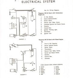d14 wiring diagram book diagram schema wiring diagram for allis chalmers d14 [ 960 x 1203 Pixel ]