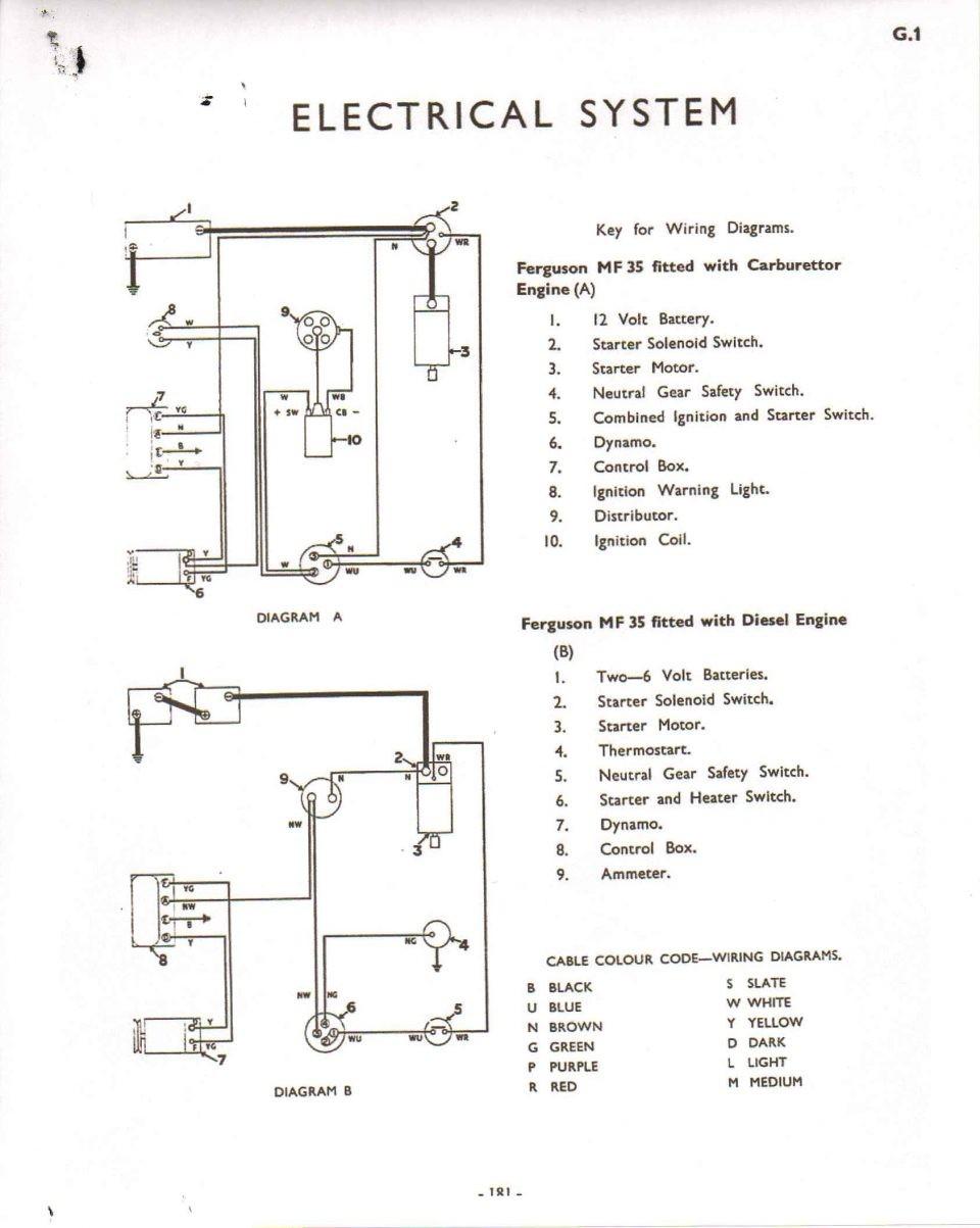 B Allis Wiring Diagram | Wiring Diagram on