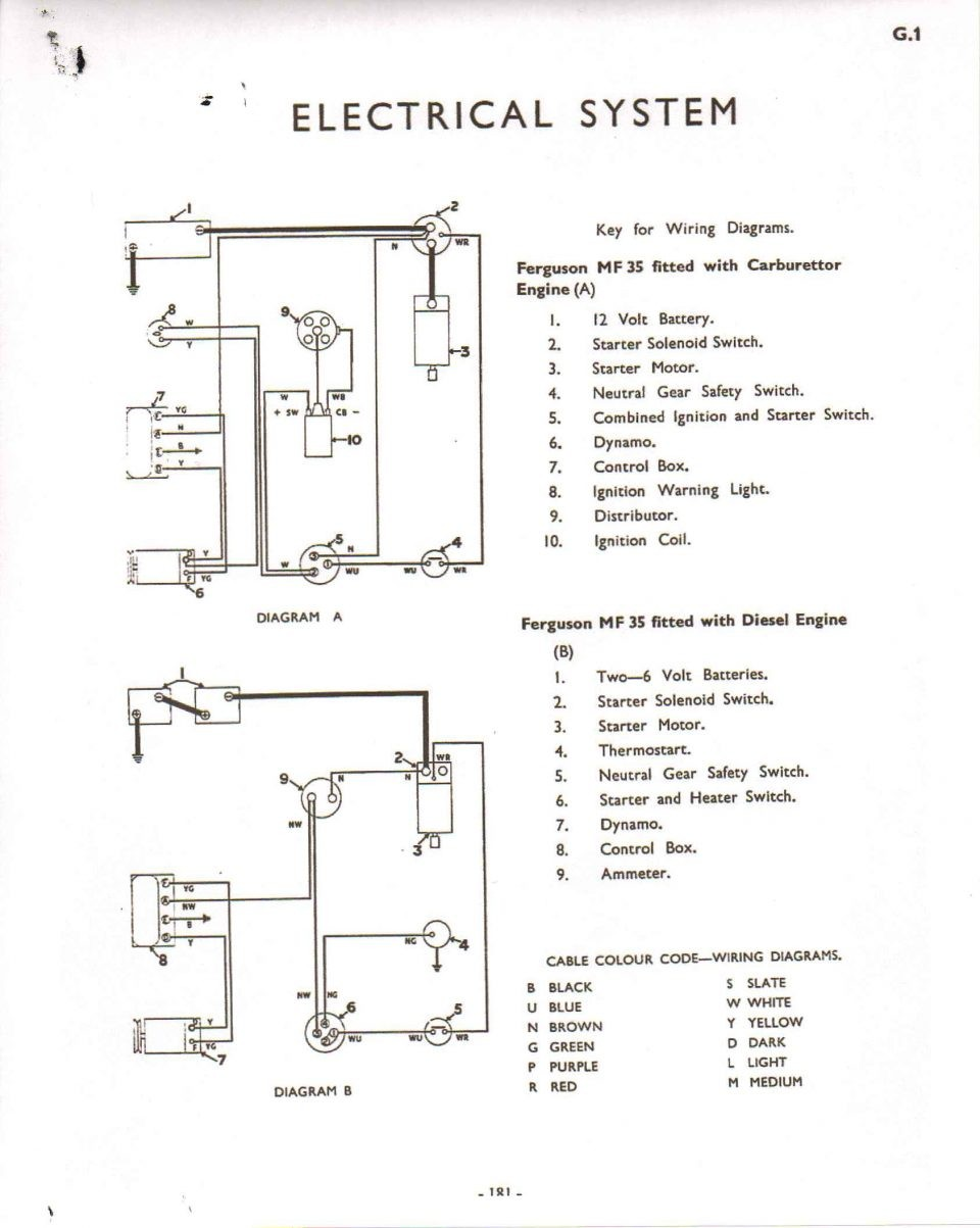 hight resolution of d14 wiring diagram book diagram schema wiring diagram for allis chalmers d14