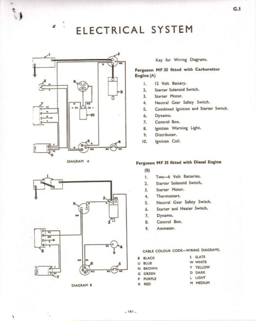 small resolution of d14 wiring diagram book diagram schema wiring diagram for allis chalmers d14