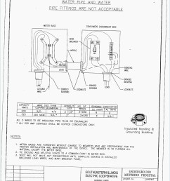 milbank meter socket wiring diagram awesome wiring diagram image on electric meter installation diagram  [ 2550 x 3300 Pixel ]