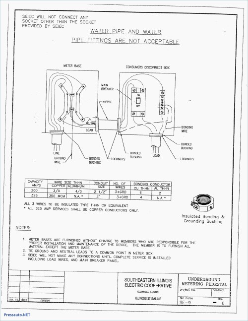 small resolution of  milbank meter socket wiring diagram awesome wiring diagram image on electric meter installation diagram