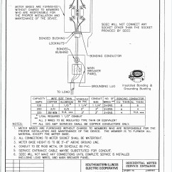 Electric Meter Wiring Diagram Uk 2007 Nissan Frontier Radio Base Disconnect Library