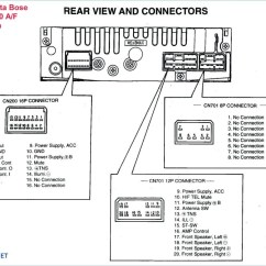 Nissan Navara Radio Wiring Diagram D40 Bathtub Drain Parts Great Installation Of D22 Data Rh 17 1 Cafeinomano Co Ecu Pdf