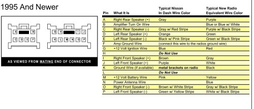 small resolution of nissan elgrand stereo wiring diagram wiring diagram and 2013 nissan altima fuse box diagram 2013 nissan