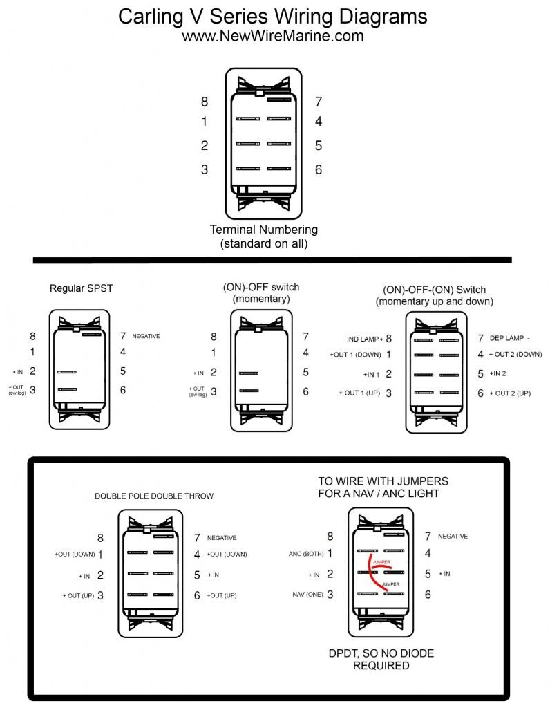 hight resolution of 3 rocker wiring diagram wiring library carling toggle switch diagram