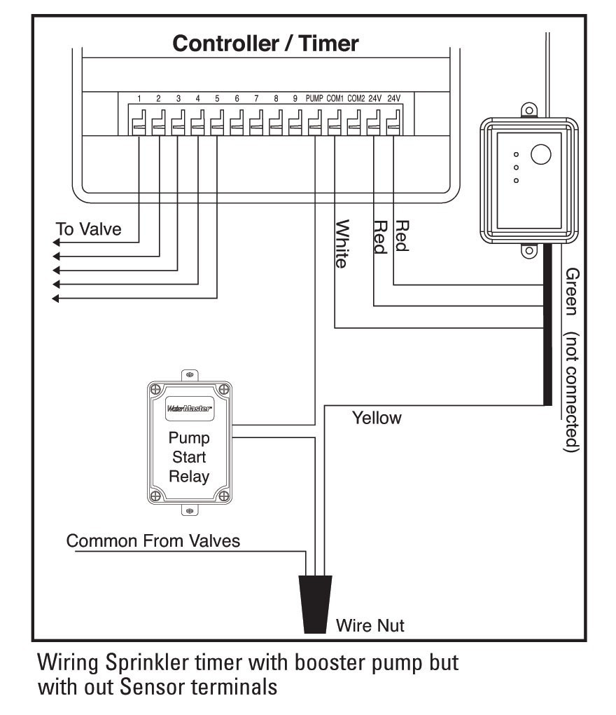 Honeywell Fan Center Wiring Diagram Orbit Pump Start Relay