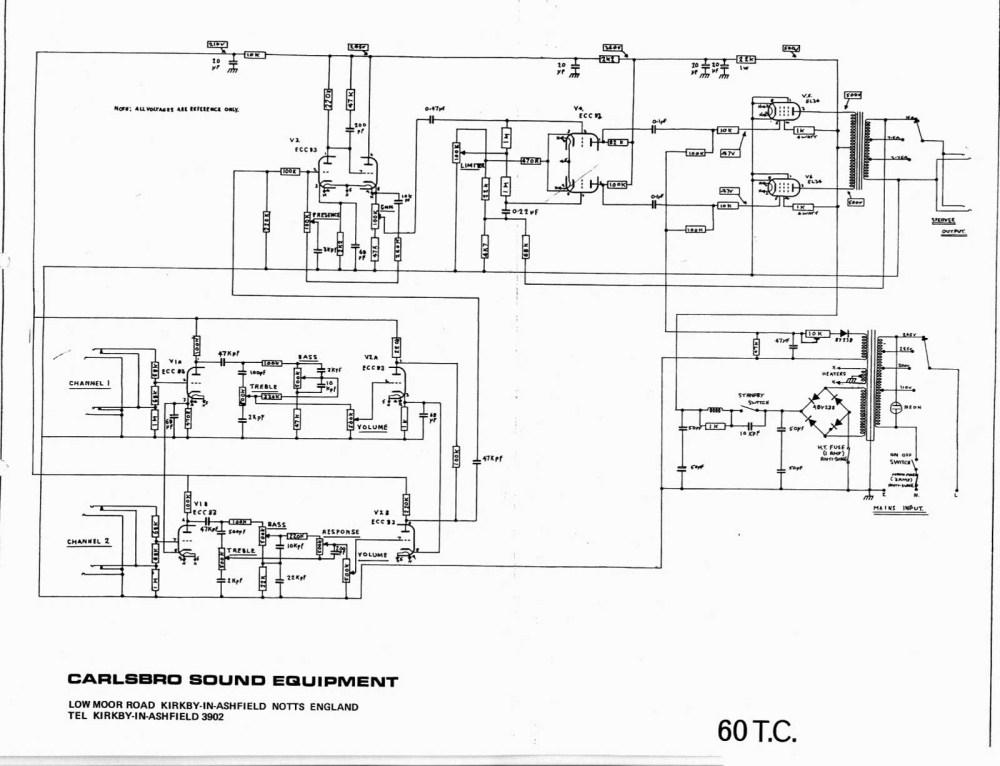 medium resolution of peavey firenza p90 wiring diagram wiring diagram schematicspeavey firenza p90 wiring diagram wiring library 3 pickup