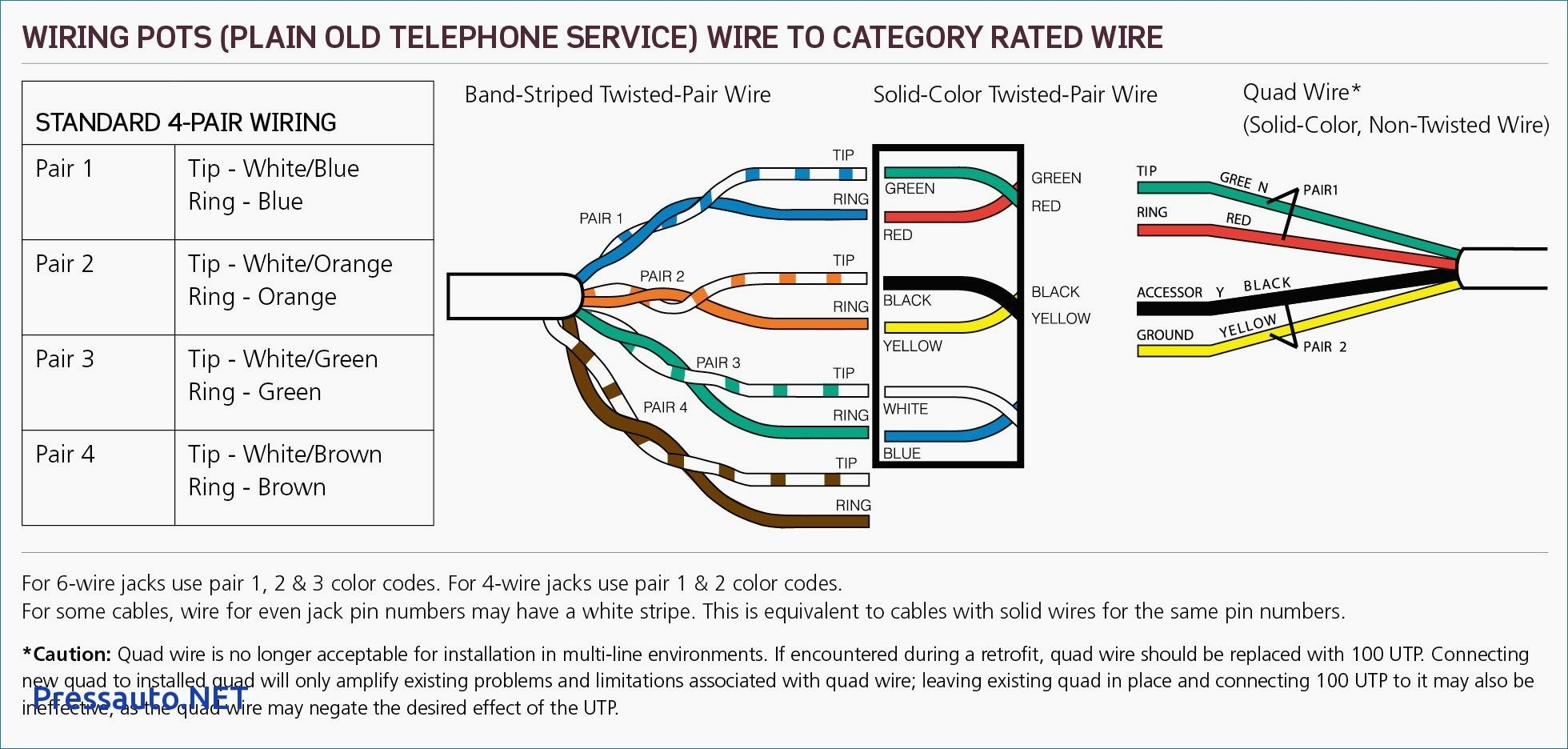 wiring diagram for extension cord block of sim card phone library