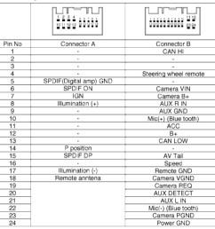 pioneer avh p4000dvd wiring harness manual wiring library pioneer avh p4000dvd wiring diagram [ 1130 x 1121 Pixel ]