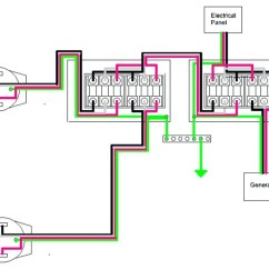 Automatic Transfer Switch Wiring Diagram Msd Asco Series 165
