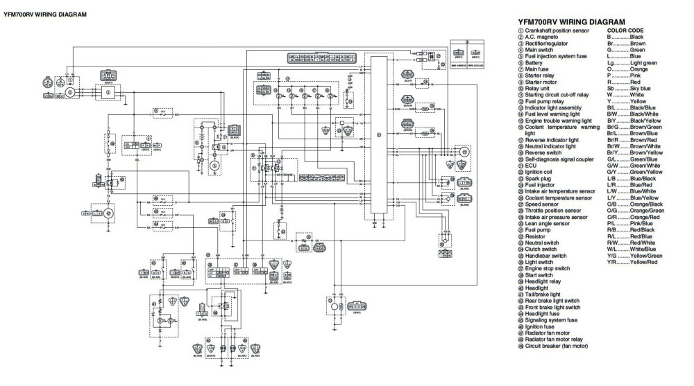 medium resolution of rv electrical wiring diagram elegant wiring diagram image yamaha beartracker cdi wiring color codes 99 yamaha yfm600 wiring diagram