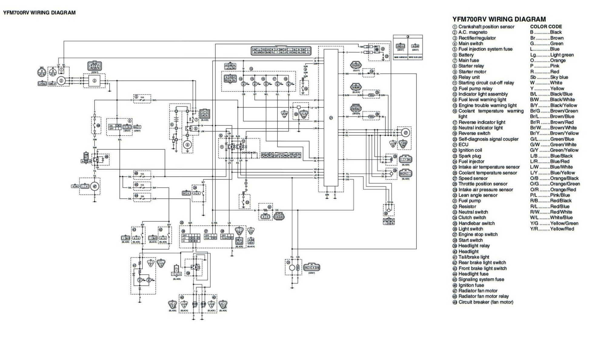 hight resolution of rv electrical wiring diagram elegant wiring diagram image yamaha beartracker cdi wiring color codes 99 yamaha yfm600 wiring diagram