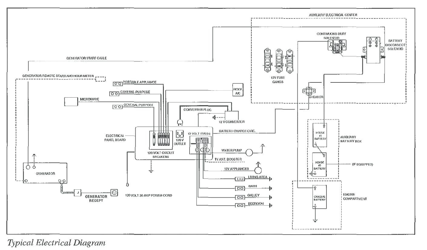 hight resolution of lance camper wiring diagram simple wiring schema lance truck camper wiring 6 way lance camper wiring diagram