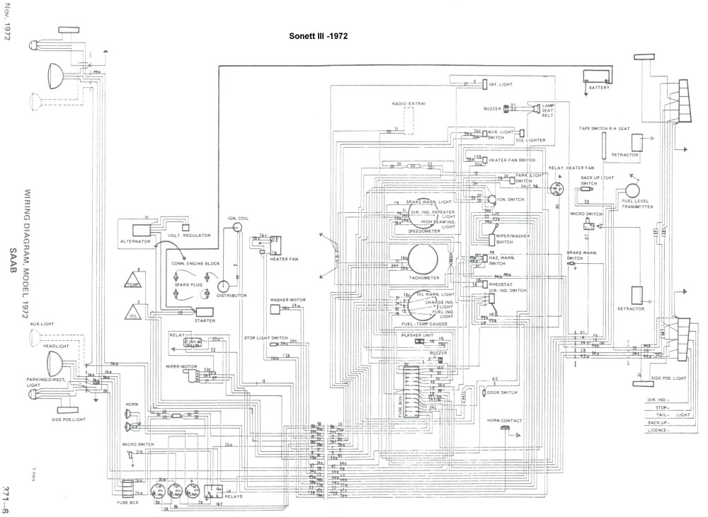 medium resolution of saab wiring 1991 wiring diagram technicsaab heater wiring diagram 1991 wiring diagram namesaab sonnet headlight wiring