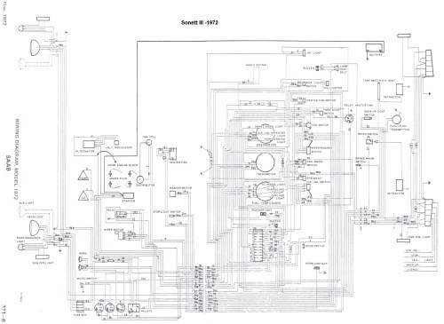 small resolution of 2008 saab 9 3 fuse diagram schema