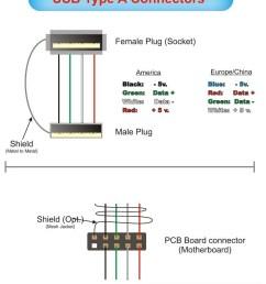 sata connector wiring diagram wiring diagrams schematics sata power  connector wires sata power wiring diagram