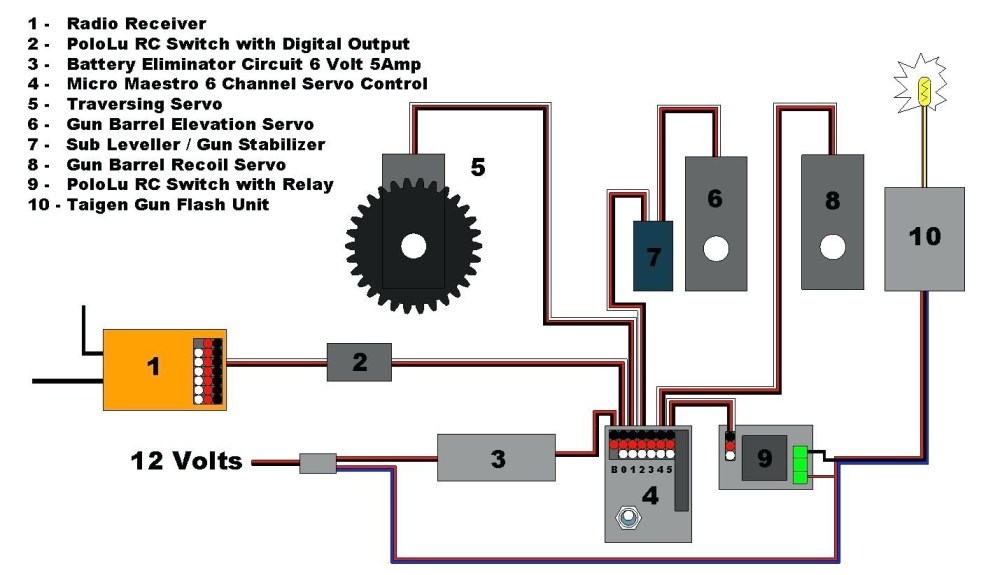medium resolution of es08a servo wiring diagram simple wiring post speaker wiring diagram servo wire diagram 6