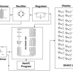 12v Led Downlight Wiring Diagram For 5 Pin Relay Garden Light Library