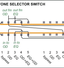 rotary switch wiring diagram heater wiring diagram rotary switch wiring diagram [ 1396 x 867 Pixel ]