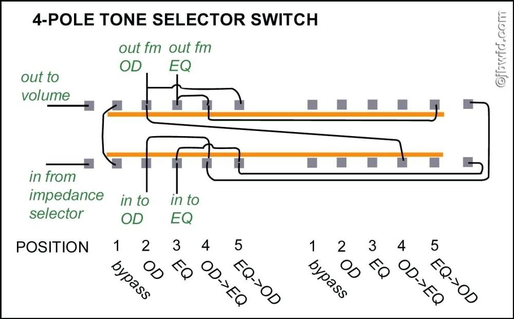 medium resolution of rotary switch wiring diagram heater wiring diagram rotary switch wiring diagram