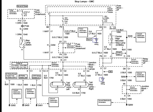 small resolution of 96 chevy 1500 tail light wiring diagram images gallery