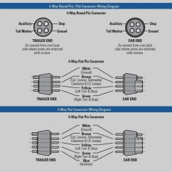 Uhaul Hitch Wiring Diagram 2001 Mustang Trailer Connector New Image