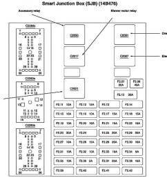fuse box diagram ford 2005 f250 tail lights schematics wiring rh seniorlivinguniversity co 2006 f350 powerstroke [ 1043 x 815 Pixel ]