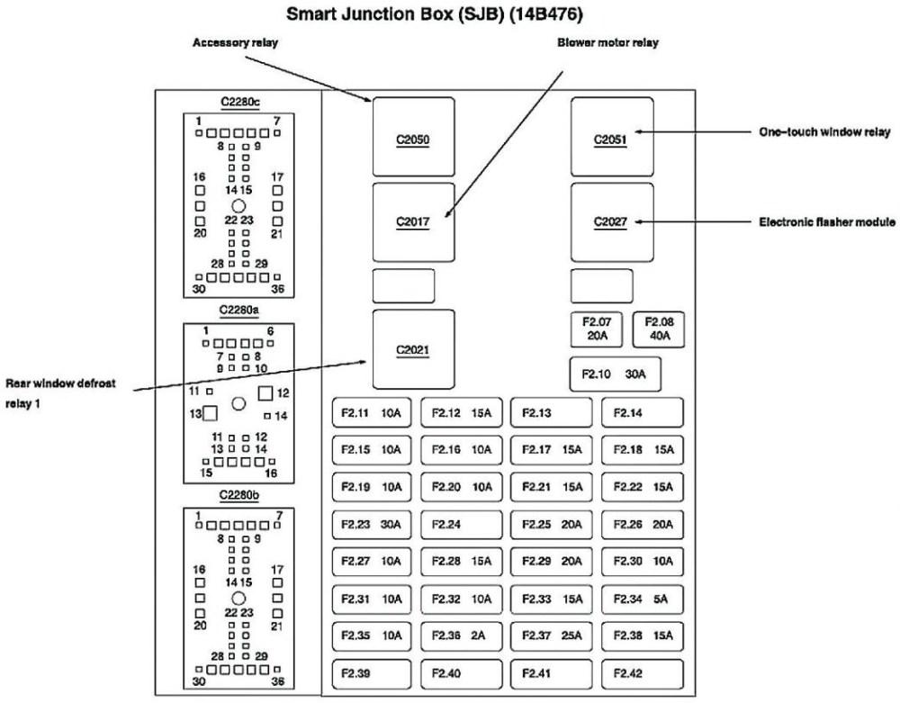 medium resolution of fuse box diagram ford 2005 f250 tail lights schematics wiring rh seniorlivinguniversity co 2006 f350 powerstroke
