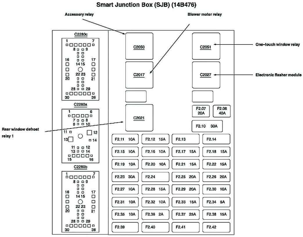 hight resolution of fuse box diagram ford 2005 f250 tail lights schematics wiring rh seniorlivinguniversity co 2006 f350 powerstroke
