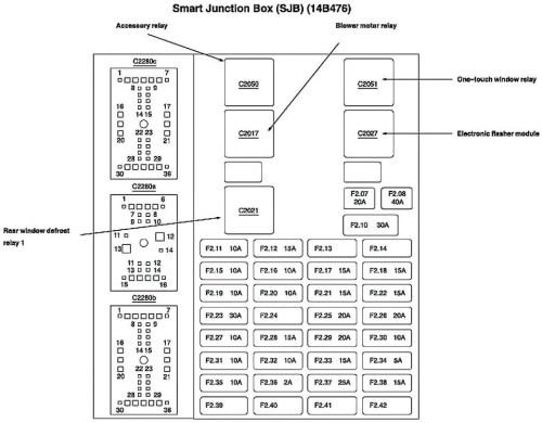 small resolution of fuse box diagram ford 2005 f250 tail lights schematics wiring rh seniorlivinguniversity co 2006 f350 powerstroke