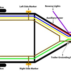 grote lights wiring diagram www topsimages com grote 9130 tail light wiring diagram [ 1911 x 900 Pixel ]