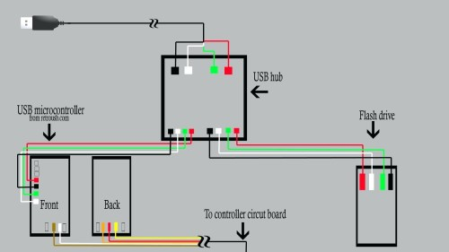 small resolution of avi to rca wiring diagram wiring diagram avi to rca wiring diagram