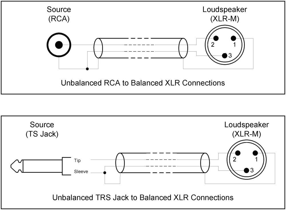 medium resolution of rca to xlr wiring diagram wiring diagram balanced xlr rca wiring diagram