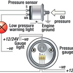 Vdo Marine Tachometer Wiring Diagram Signal Light Flasher Oil Pressure Sensor Schematic Best Site Harness