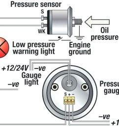 oil gauge wiring diagram wiring diagram expert oil pressure sensor wiring diagram manual e book defi [ 1024 x 822 Pixel ]