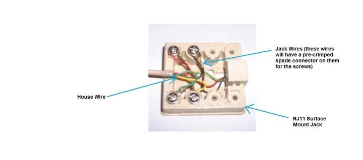 Phone Jack Wiring Color Code - Wiring Diagrams Dock