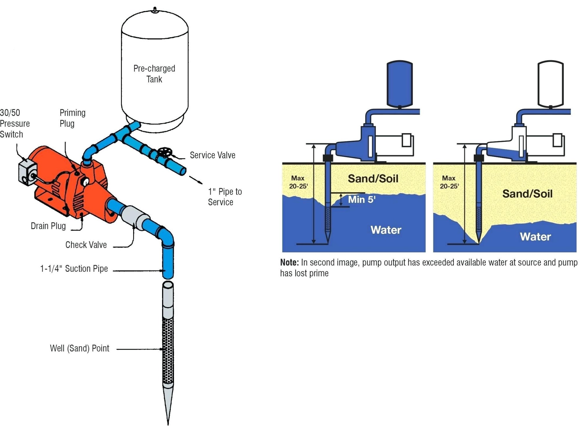 hight resolution of  water pump pressure switch wiring diagram wiring diagram image on hho dry cell diagram