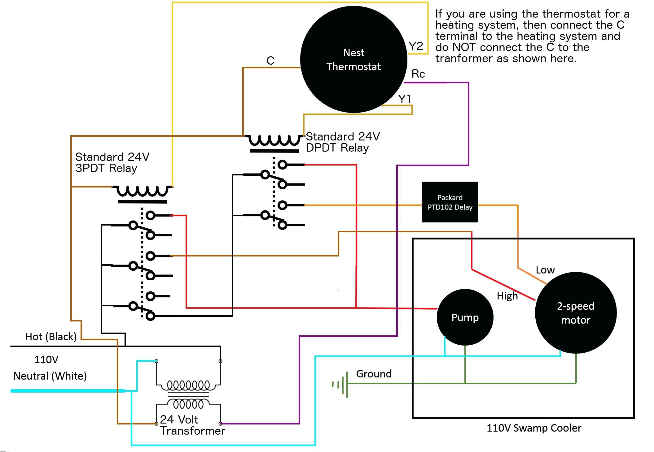 submersible well pump control box wiring diagram amoeba venn inspirational