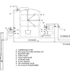 deep well pump wiring diagram 220v motor shallow myers switch flotec 1224 [ 1024 x 819 Pixel ]