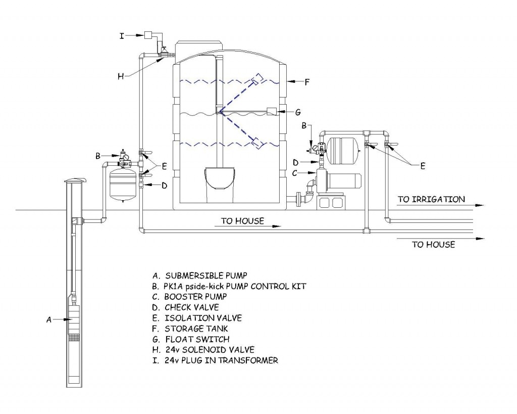 hight resolution of deep well pump wiring diagram 220v motor shallow myers switch flotec 1224
