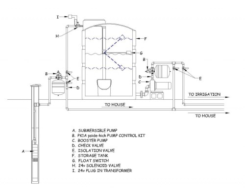 small resolution of deep well pump wiring diagram 220v motor shallow myers switch flotec 1224