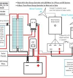 wind generator wiring diagram wiring library rh 93 evitta de solar schematic wiring diagram wind power [ 1018 x 787 Pixel ]