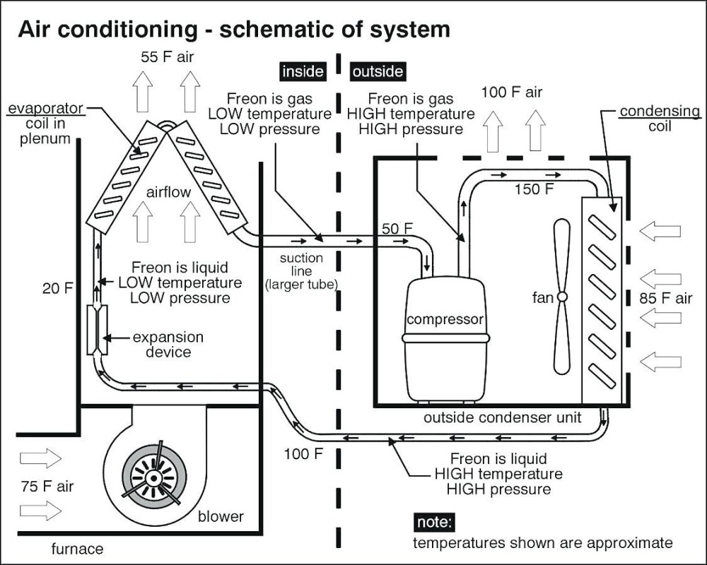 medium resolution of full size of window type air conditioning unit internal electrical wiring diagram diagrams ac thermostat headlight