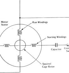 car diagram baldor motor connection wiring phase air pressor capacitor motors ideas diagrams [ 1024 x 856 Pixel ]